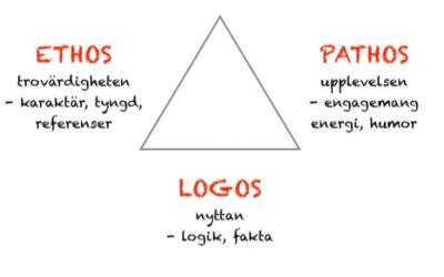 3 enkla sätt att argumentera